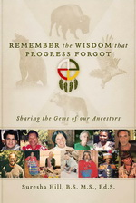 Remember-the-Wisdom-Review